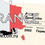 Эмигранты поневоле: куда бегут российские миллиардеры, часть 2