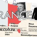 Эмигранты поневоле: куда бегут российские миллиардеры, часть 3
