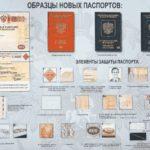 Как узнать, действителен ли загранпаспорт?